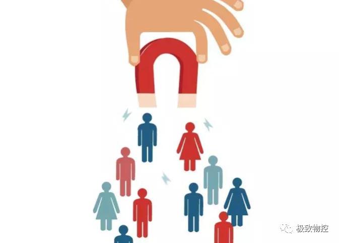 电商社群运营:如何运营社群?