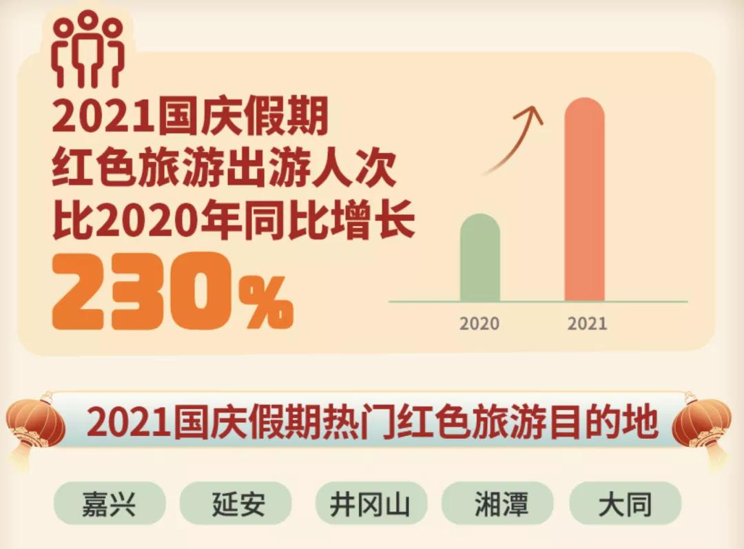 """新的""""目的地""""与生机:5.15亿国庆游客背后的旅游新常态"""
