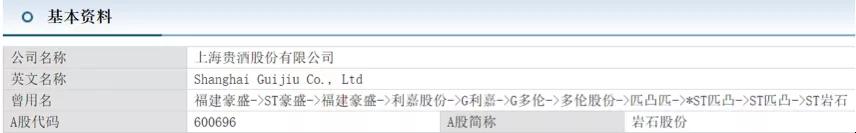 """""""茅台""""热度没蹭到,信阳毛尖又改名""""中国天化工"""""""