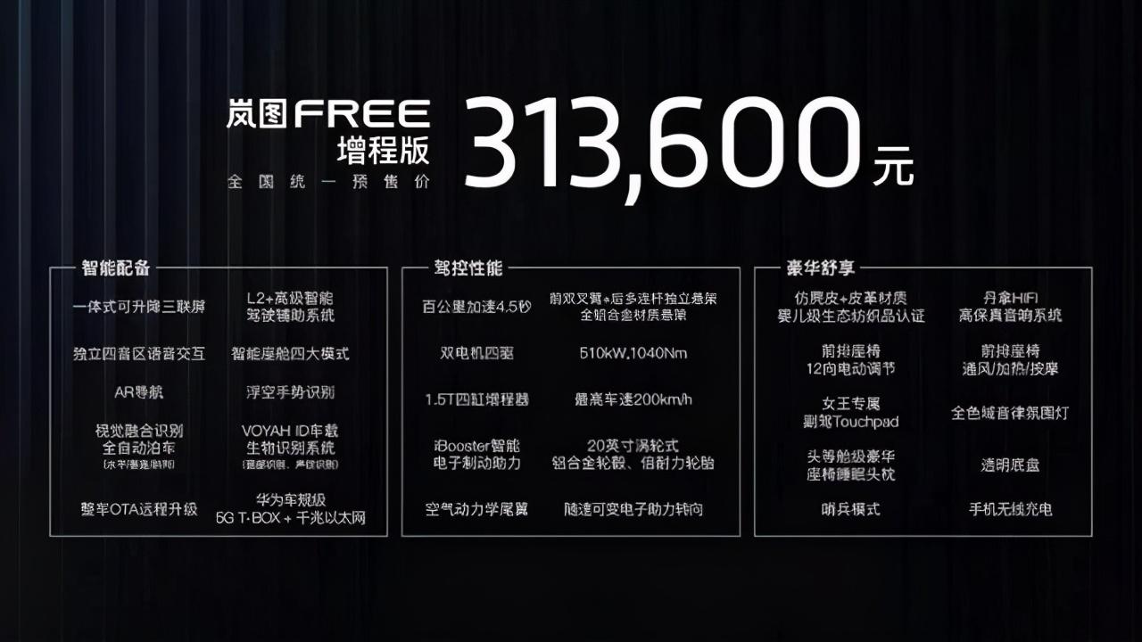 岚图FREE预售31.36万起,东风走高端在此一搏