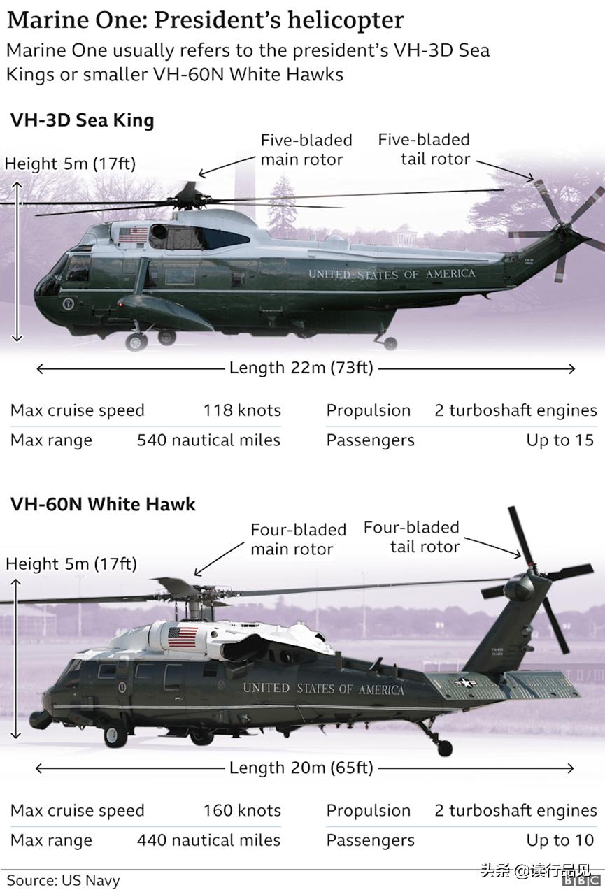 美国总统出访时的安防措施及所乘交通工具都有哪些强大的防卫能力