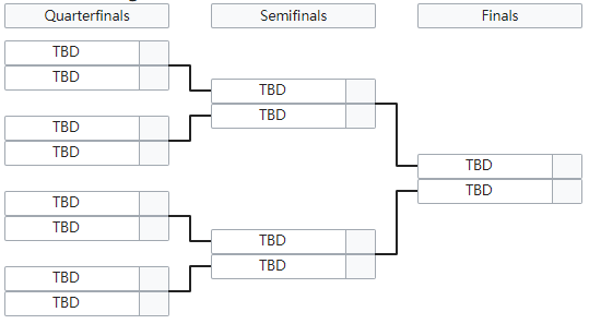 S10小组赛即将开赛,LPL四队赛程放出,解说们不看好LGD