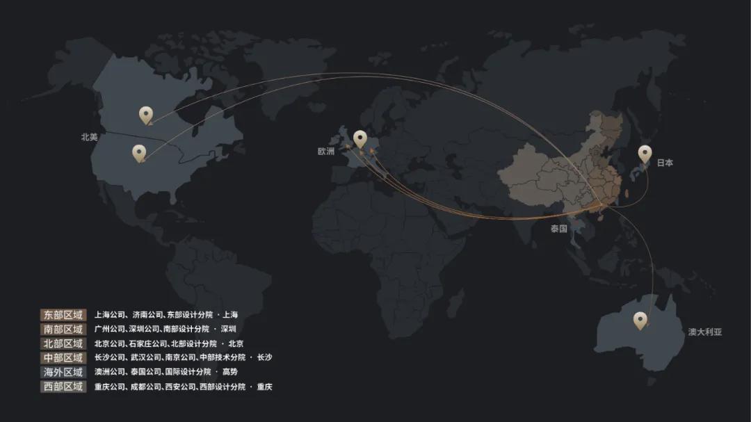 国际市场覆盖版图
