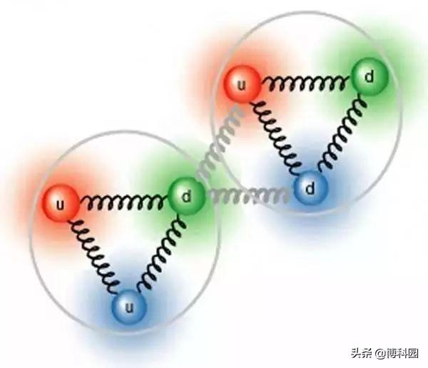 扩展到连续体上?如何计算量子粒子的动力学?