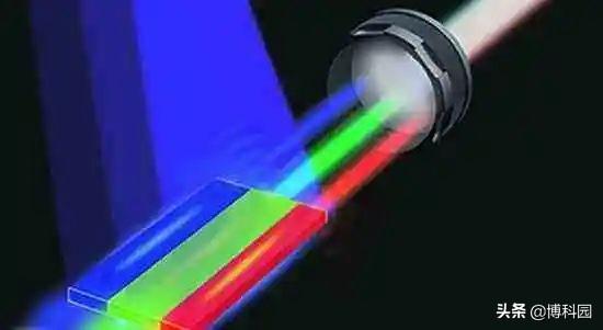 中科院:基于级联四波混频,实现新型多色同心环形超快矢量光束