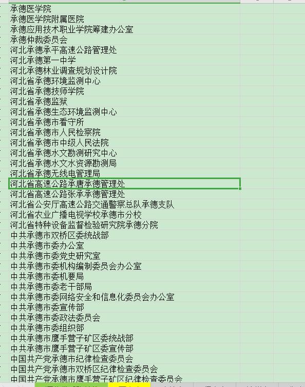 承德/保定有哪些机关单位在河北政采网上商城进行采购?订单多吗