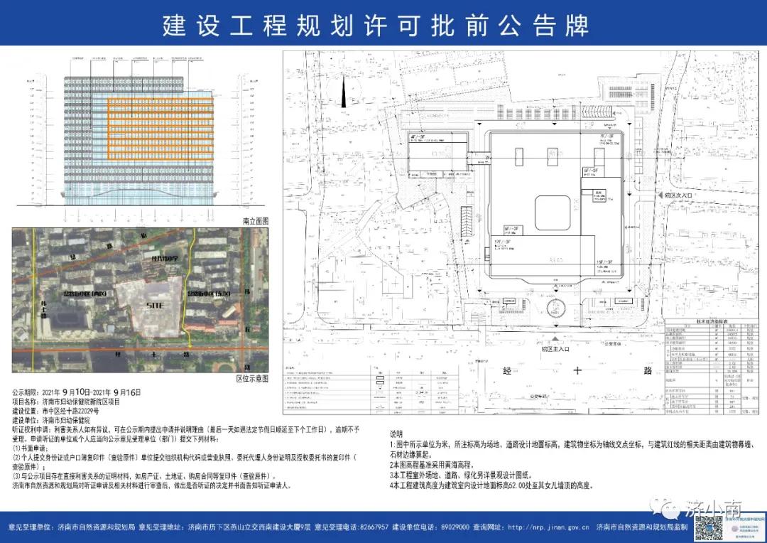 定了!济南市妇幼保健院确定迁建新院区,设计床位1000张,停车位981个