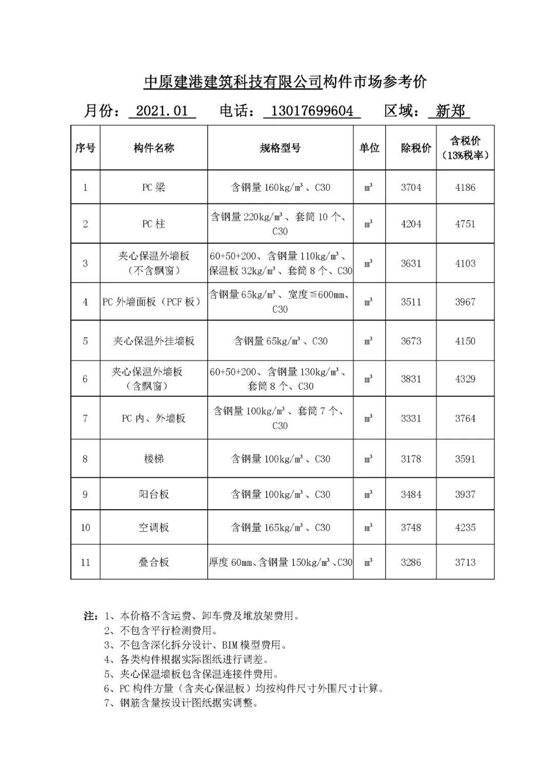 河南省装配式鬼太雄大喝一声建筑预制构件市场参考价(2021年1月)