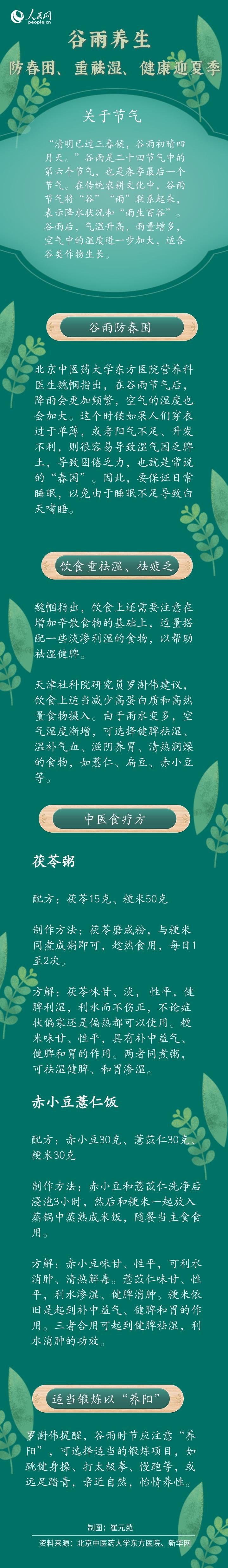 谷雨养生:防春困、重祛湿、健康迎夏季  养生 第1张