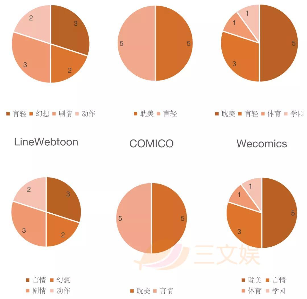 美国293亿日本73亿元,这几个海外漫画市场值得关注