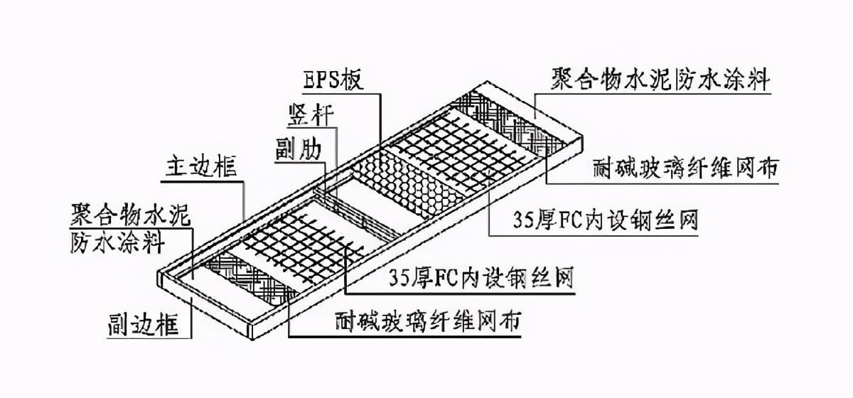 「项目案例」某单位训练场湟中电信工程测试厂房使用KST板材