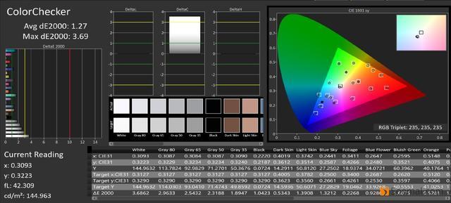 Apple 苹果iPhone Xs Max智能机显示屏分析报告「Soomal」