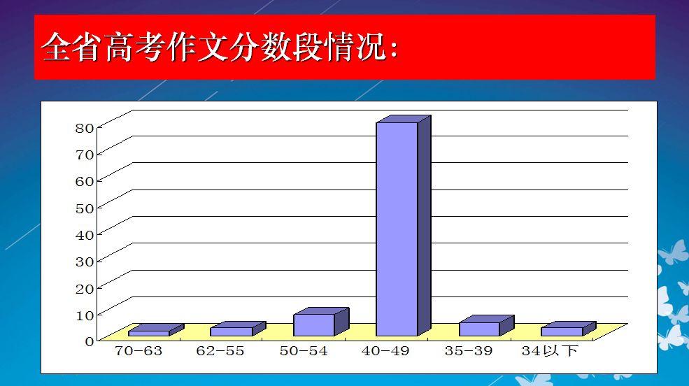 语文特级教师钱俊元:作文提升就三步