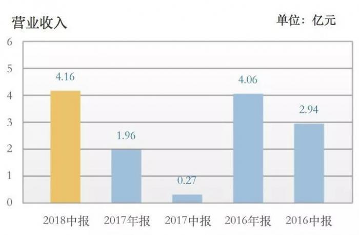 """""""国产手机王""""天语的衰落:十年前与华为公司并列,今以老人机生存"""