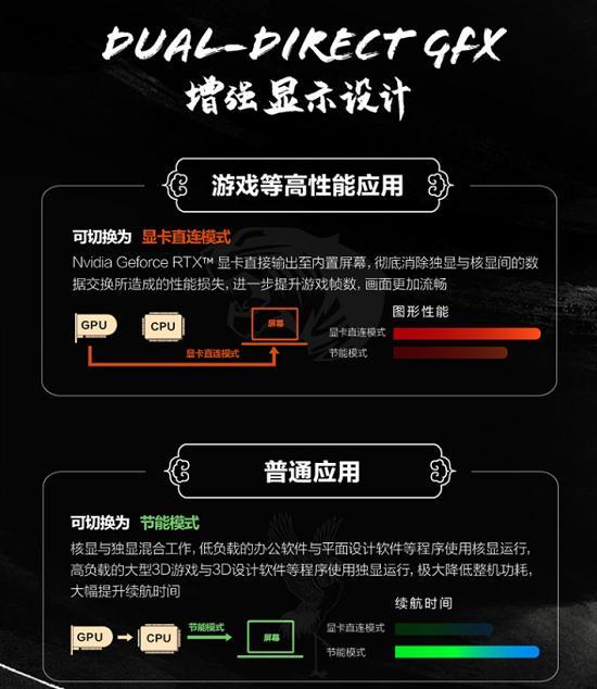 顶峰特性战斗力,联想拯救者Y9000K先发发售!
