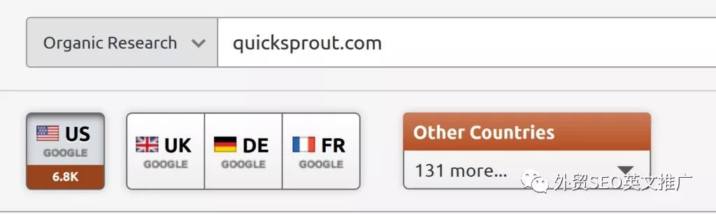 自建站Google排名上不去?试试这2O个实用的SEO小技巧!