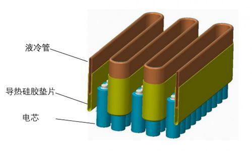 浅淡电动汽车电池系统热管理技术
