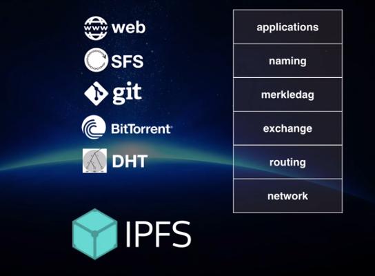 精通IPFS:IPFS入门简介