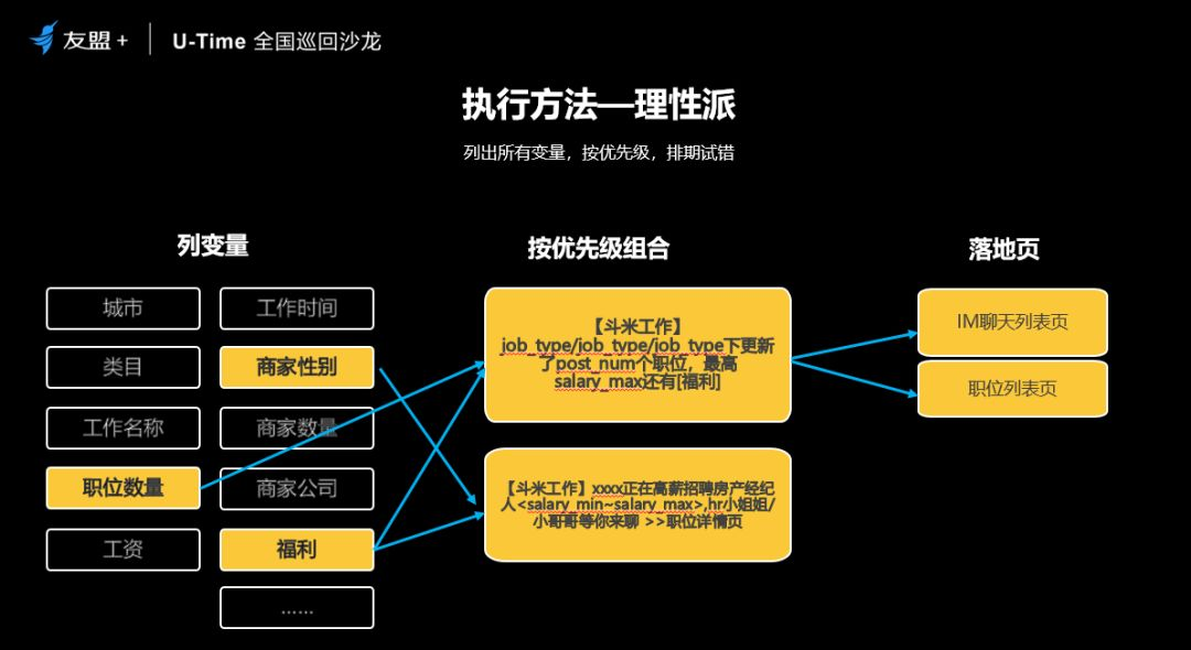 斗米App首次分享:召回沉默用户的技巧和思考(附PDF)