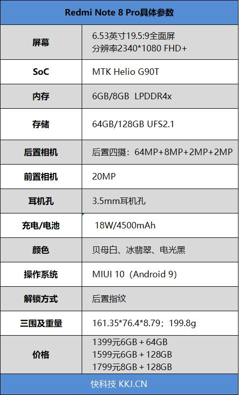 红米Note 8 Pro全面评测:是联发科的翻身仗 也是6400万像素的首秀场
