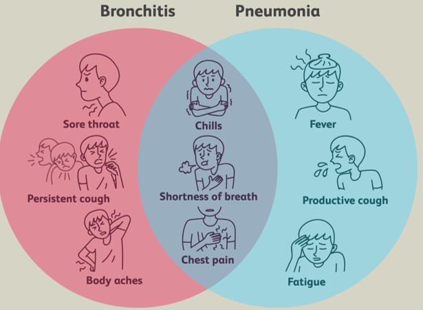 关于免疫接种,宝爸宝妈们应该知道的事