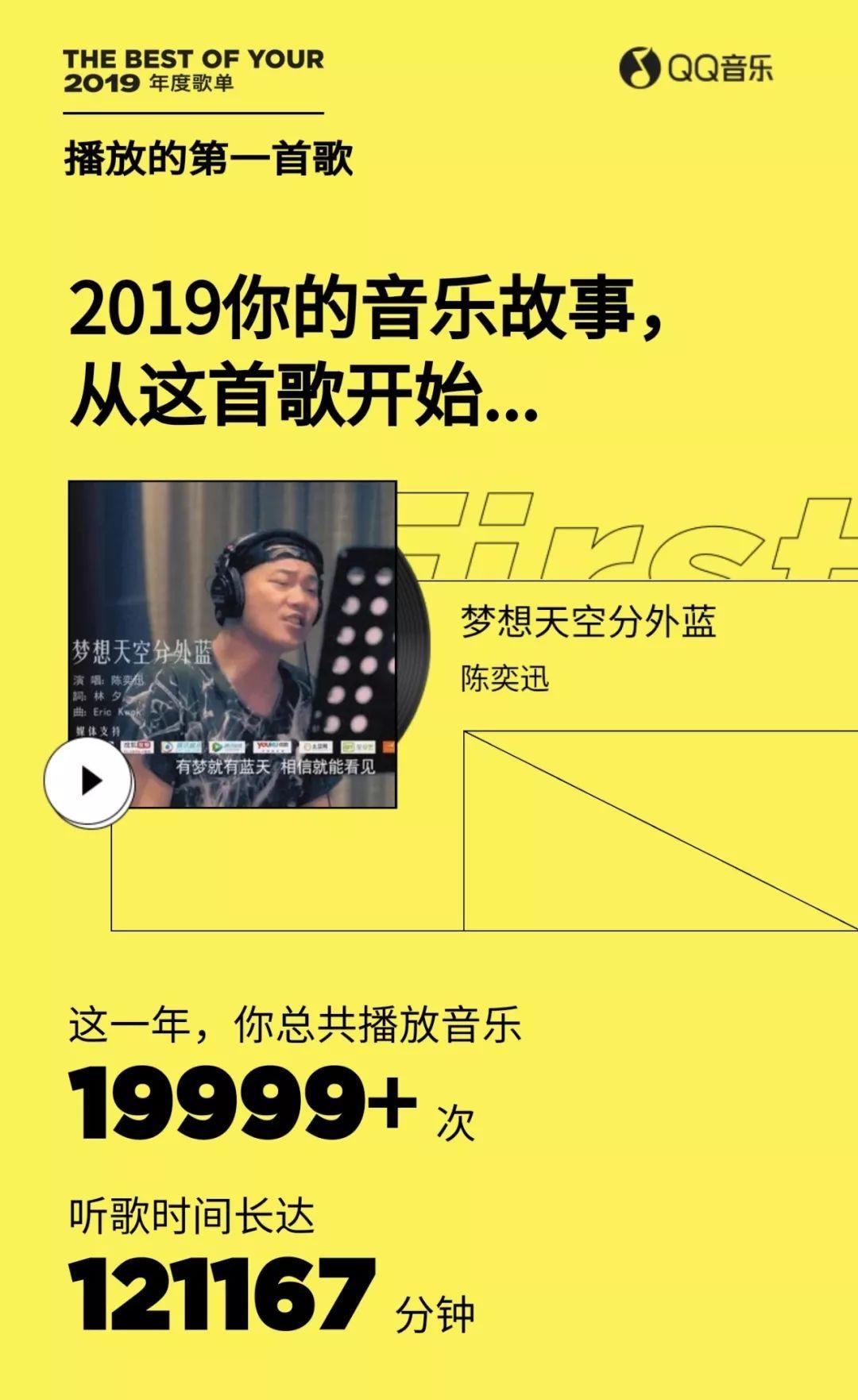 QQ/网易音乐发布听歌报告,你听了多少歌?