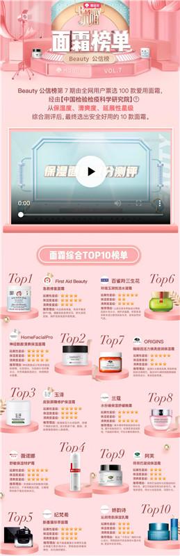 蘑菇街公布《Beauty小姐》面霜榜单 两款国货入选top3