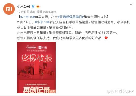 小米10助战 小米天猫超级品牌日战况公布:日销售总额破三亿