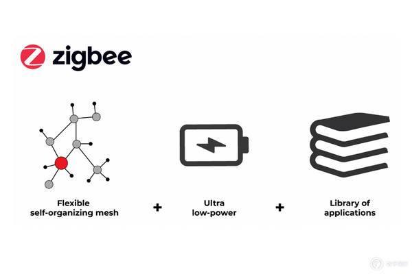 ZigBee 3.0 能带来智能家居的大一统体验吗?