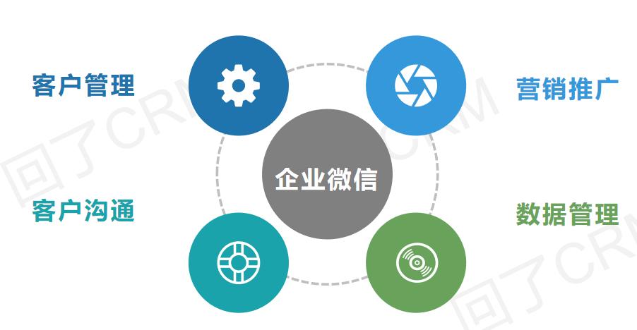 企业微信运营(上):这些新功能你都会用吗?