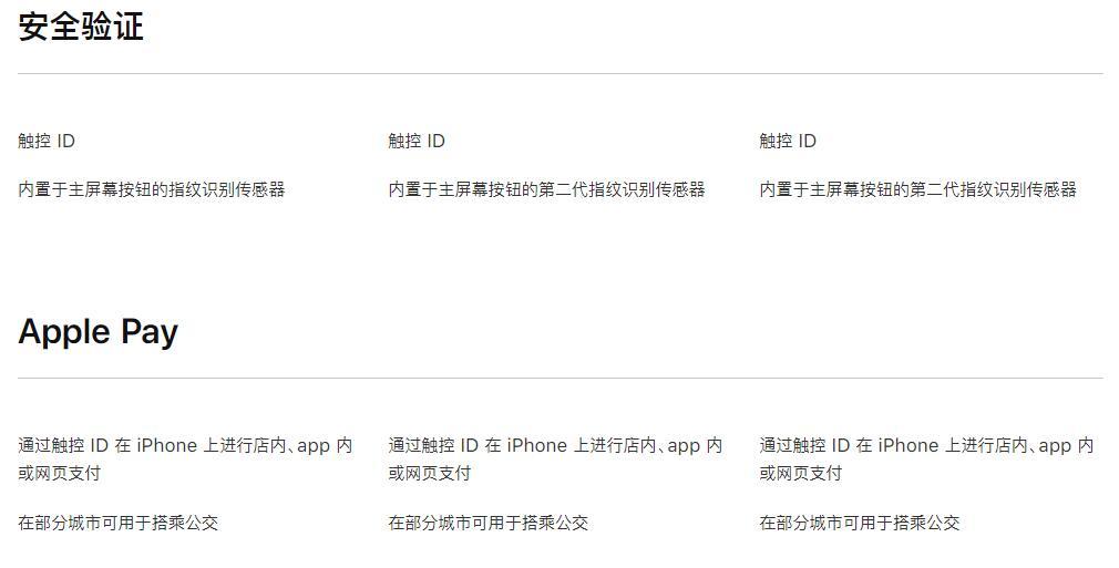 新老iPhone SE、iPhone 8规格型号比照:除开全新A13CPU,监控摄像头也升級了