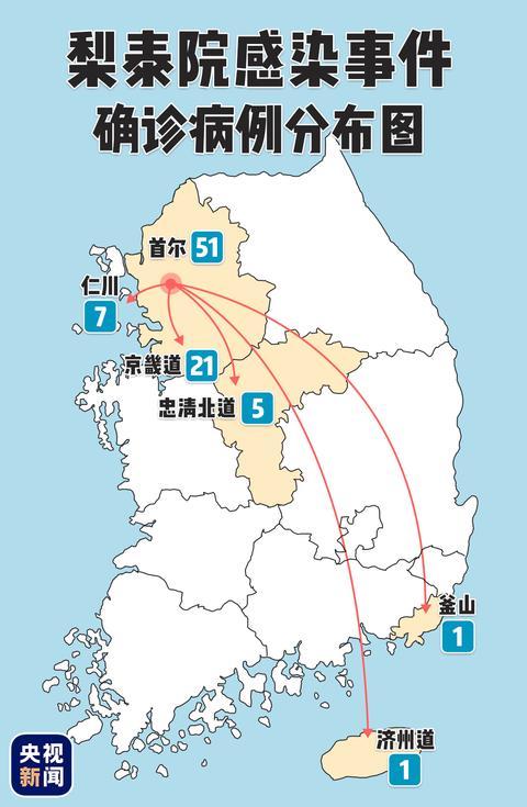 韩国疫情突现变数:1人确诊关联5500多人!总理紧急喊话