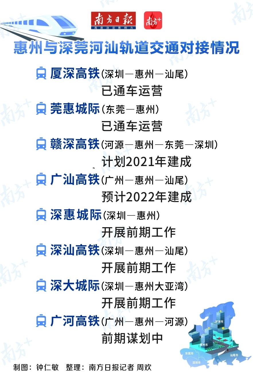 特区40年:从老惠阳地区到深圳都市圈,深莞惠一体化再出发
