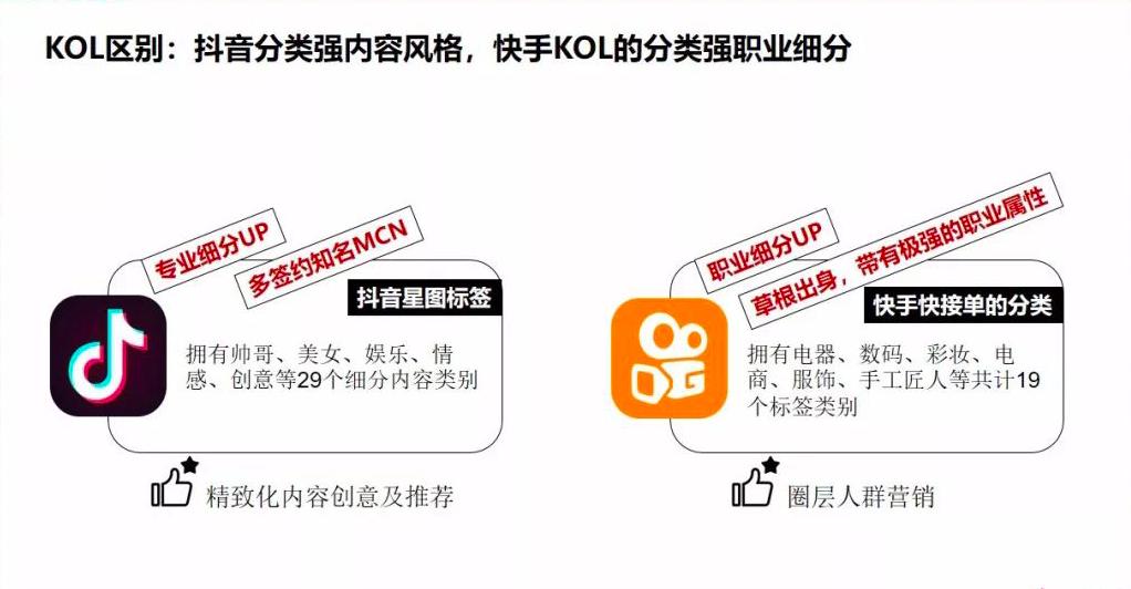 2020年网红KOL营销的15个关键点