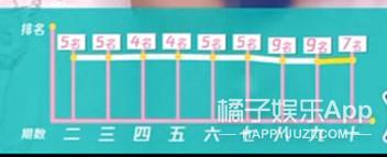 《创3》决赛复盘!陈卓璇喊话THE9多比较,徐艺洋落泪虐哭网友