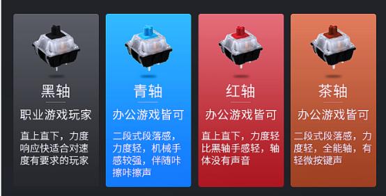 不能只看颜色,不同档次玩家如何选择轴体?干货来了