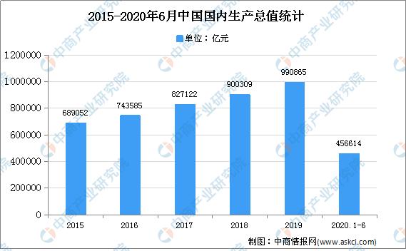 2020年中國智能制造裝備行業規模及發展趨勢預測分析