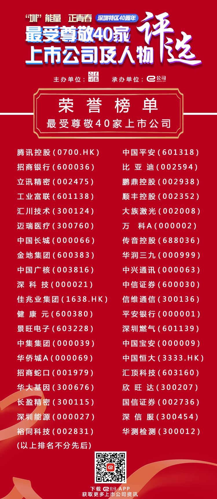 深圳特区40周年 最受尊敬40家上市公司及人物评选