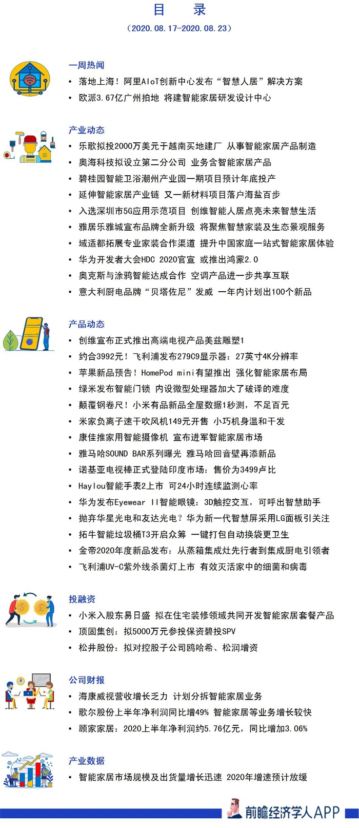 """前瞻智能家居产业全球周报第79期:阿里""""智慧人居""""落地上海,欧派3.67亿建智家研发中心"""