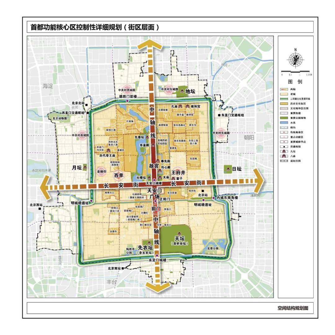 正式批复!首都功能核心区未来怎么建?干货来了
