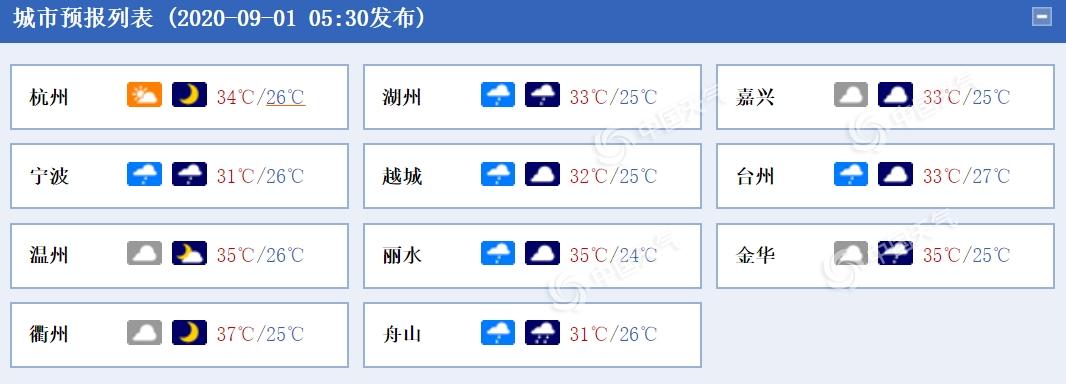 """台风""""美莎克""""影响趋于明显 浙江舟山等地风力加大局地暴雨"""