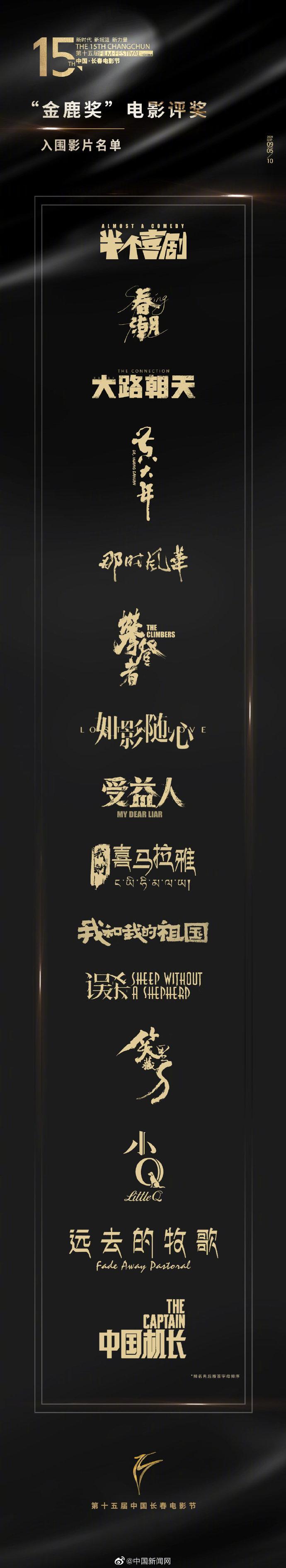 第十五届长春电影节入围影片公布