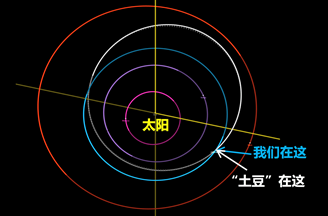 凌晨1点,一颗高楼大小行星将飞向地球
