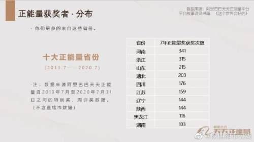 赞!西安荣获十大正能量城市