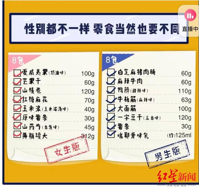 """同价不同类!""""百草味""""男女版零食遭质疑后下架律师:营销手段不违法"""