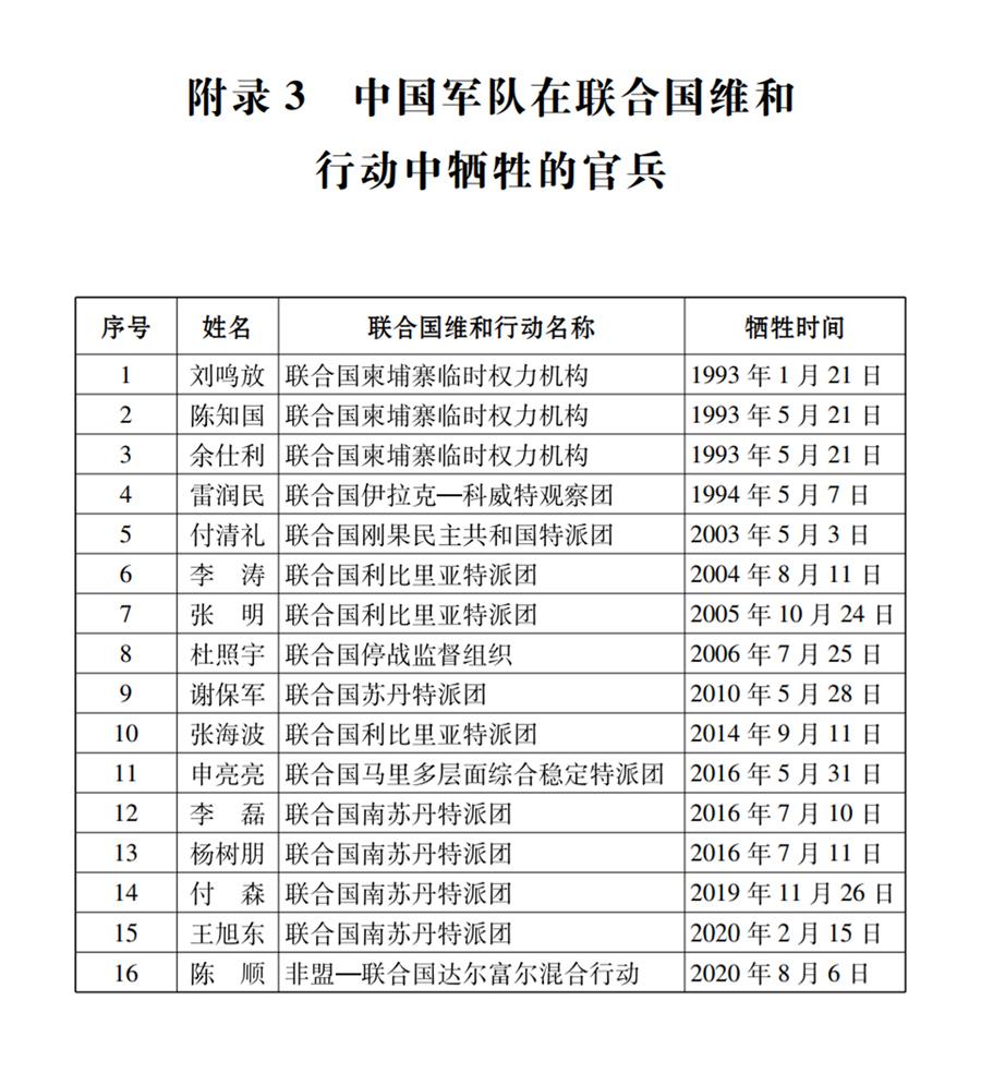 《中国军队参加联合国维和行动30年》白皮书