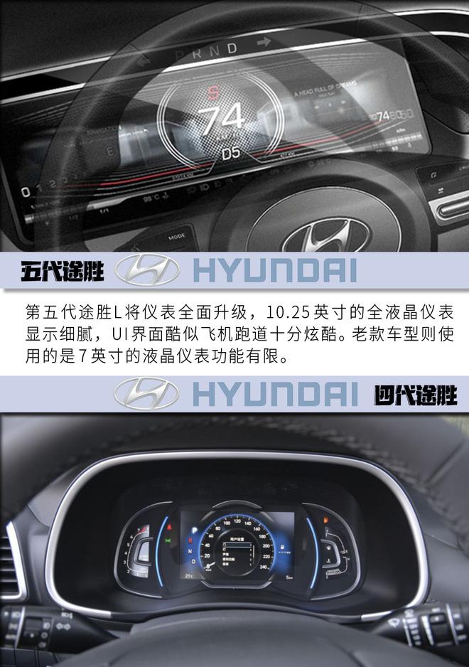 全新现代途胜L能帮助北京现代逆袭吗?马上为您觉晓答案