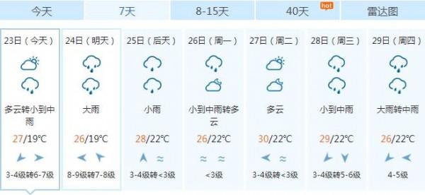 因台风影响,今天16时起三亚所有景区暂停营业