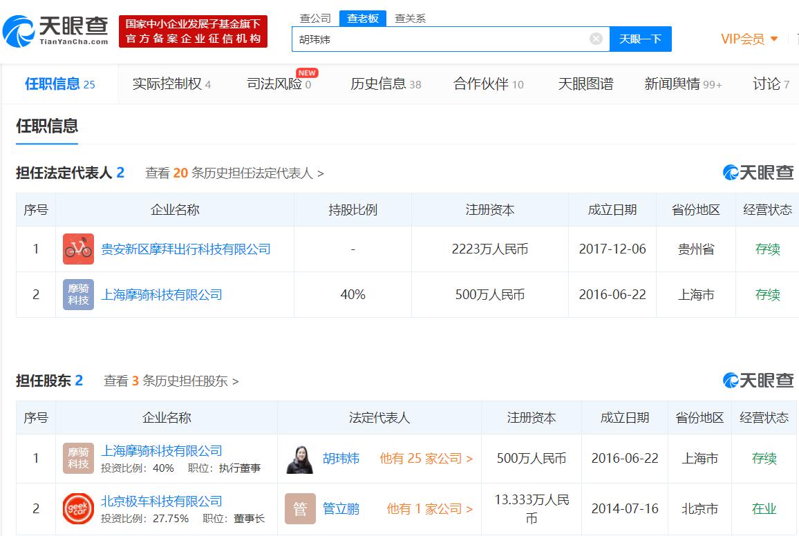 摩拜创始人胡玮炜仍在上海摩骑科技等公司担任法人