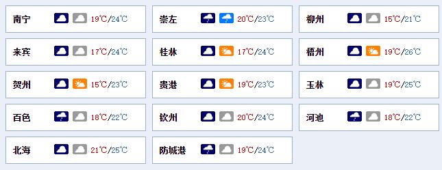 早新闻丨一夜回秋,广西各地气温还将继续下降